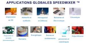applications-globales-speedmixer
